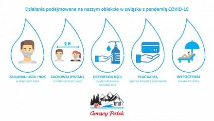 Szczegóły działania kompleksu Gorący Potok pod wytycznymi rządu i GIS